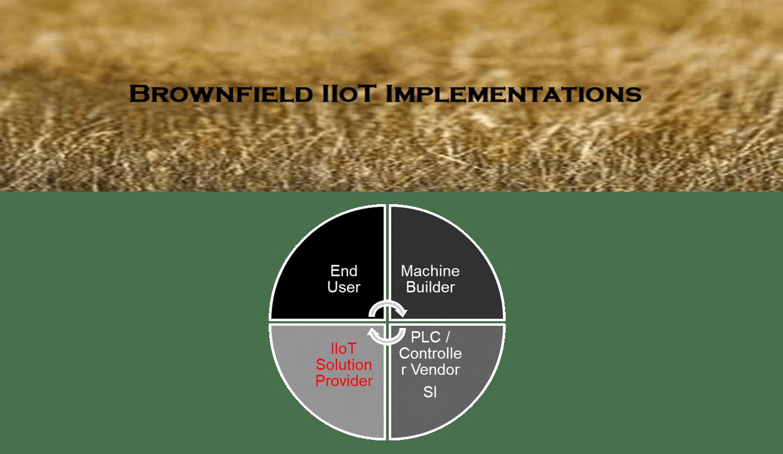 Challenges in Brownfield IIoT Implementations