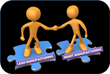 When Lean Manufacturing Meets Smart Manufacturing